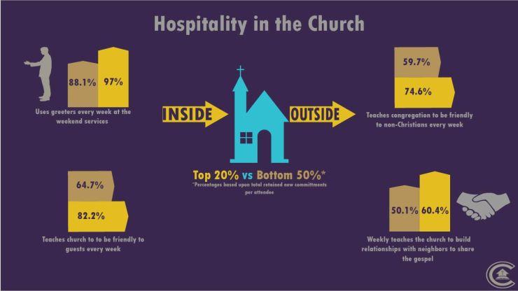 ChurchHospitality-01